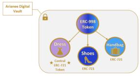 ERC-998